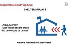 学校应急决策树及灾难与突发事件标准应对程序
